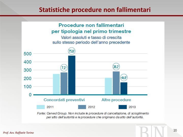Statistiche procedure non fallimentari