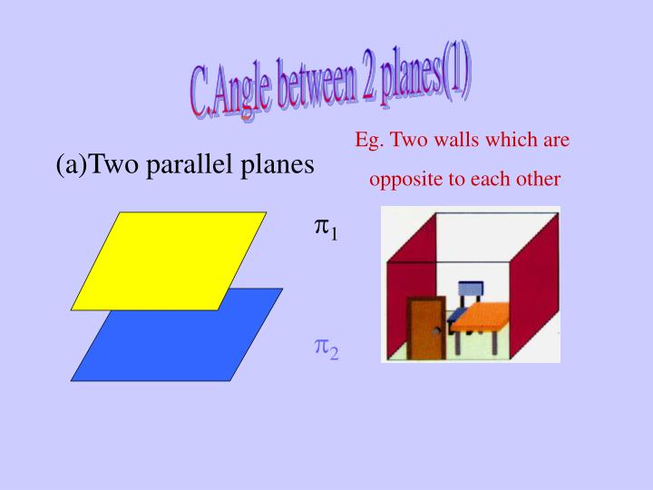C.	Angle between 2 planes(1)