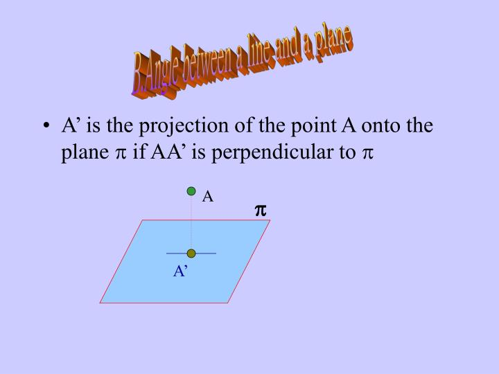 B.	Angle between a line and a plane