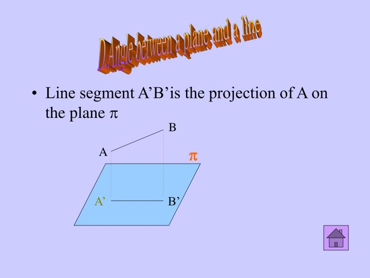 D.	Angle between a plane and a line