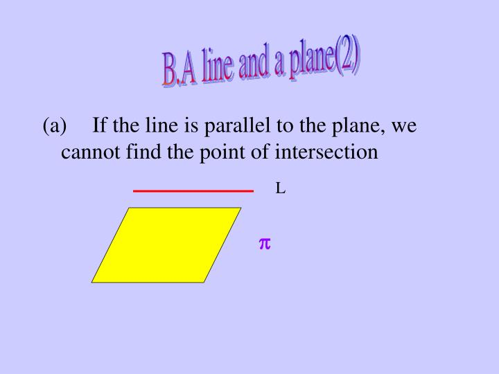 B.	A line and a plane(2)