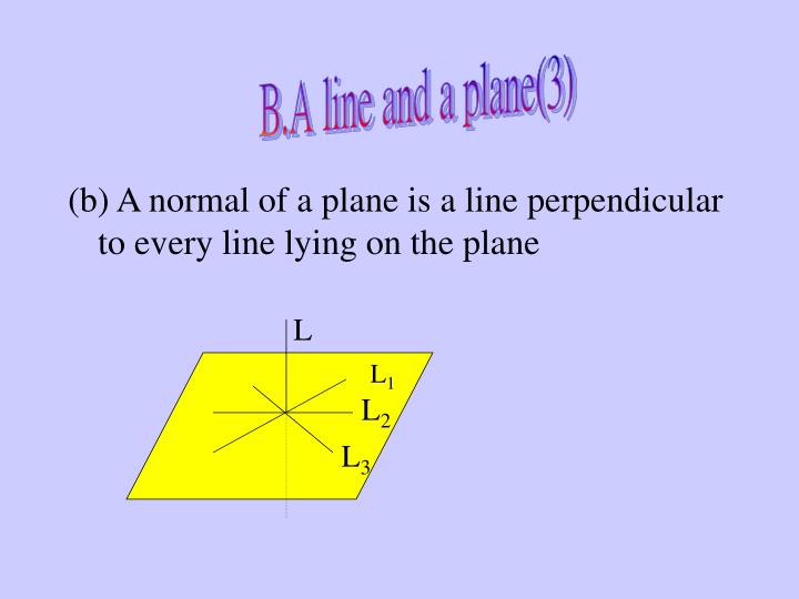 B.	A line and a plane(3)