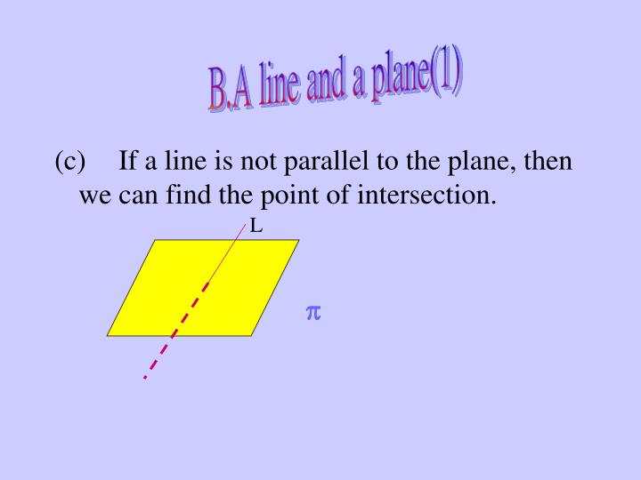 B.	A line and a plane(1)