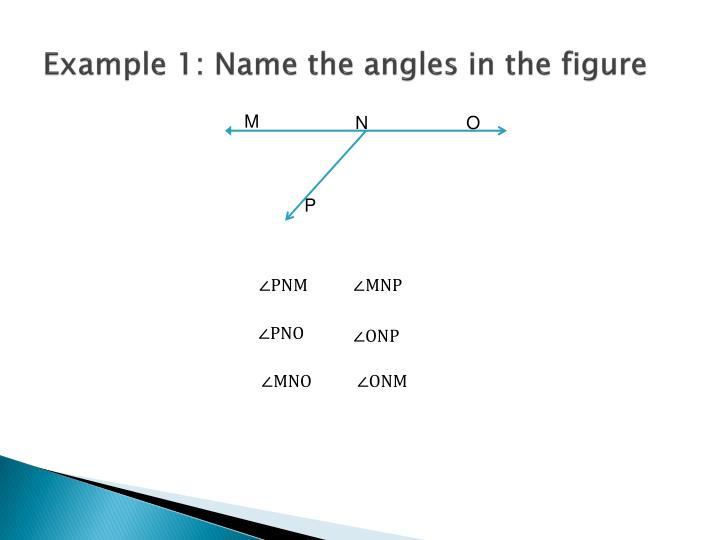 Example 1: Name the angles in the figure