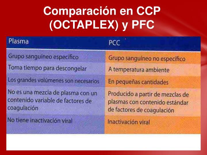 Comparación en CCP (OCTAPLEX) y PFC
