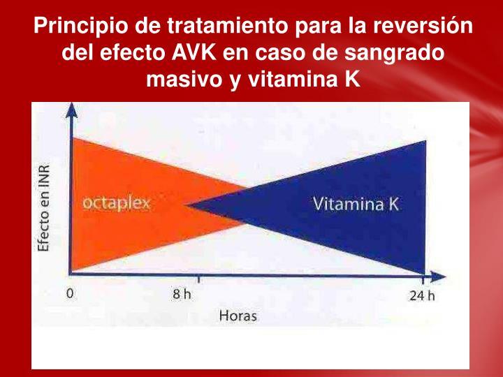 Principio de tratamiento para la reversión del efecto AVK en caso de sangrado masivo y vitamina K
