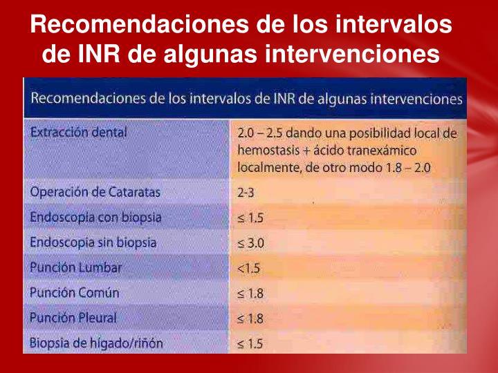 Recomendaciones de los intervalos de INR de algunas intervenciones