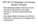 ofp sp 2 3 desplegar los process assets concepto