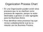 organization process chart