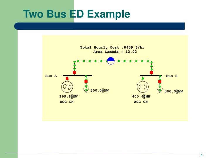 Two Bus ED Example