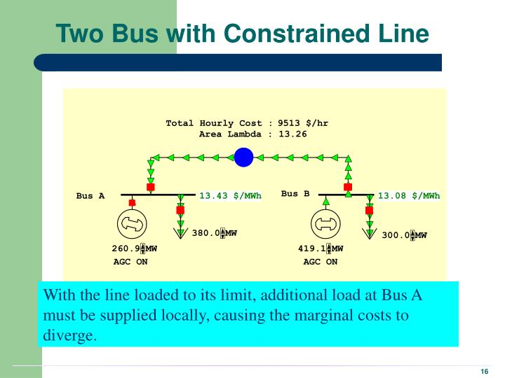 Two Bus with Constrained Line