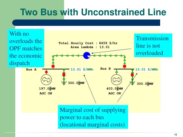 Two Bus with Unconstrained Line