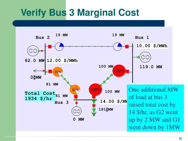Verify Bus 3 Marginal Cost
