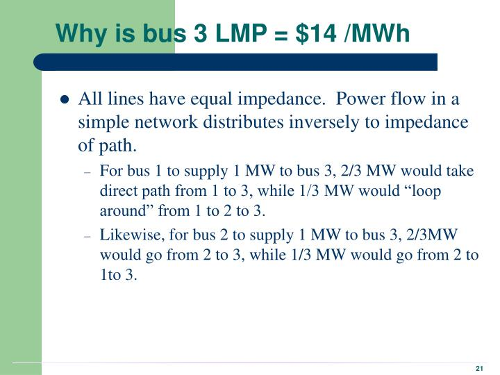 Why is bus 3 LMP = $14 /MWh