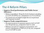 the 4 reform pillars