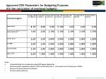 approved cpix parameters for budgeting purposes for the calculation of overhead budgets