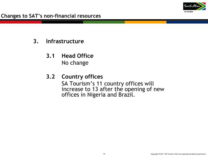 Changes to SAT's non-financial resources