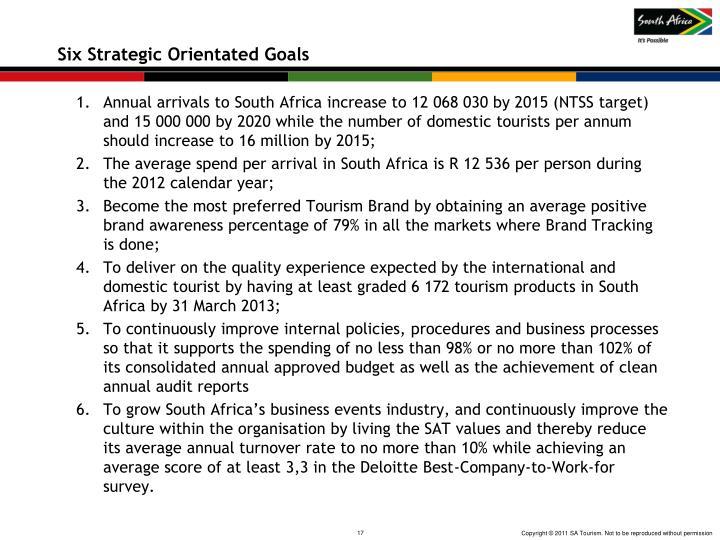 Six Strategic Orientated Goals