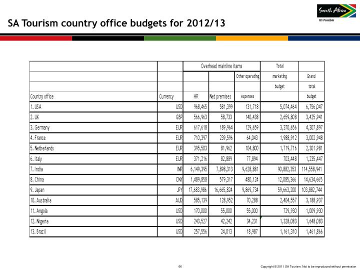 SA Tourism country office budgets for 2012/13