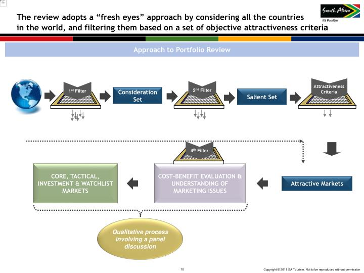 """The review adopts a """"fresh eyes"""" approach by considering all the countries"""