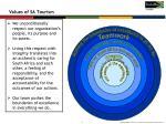 values of sa tourism