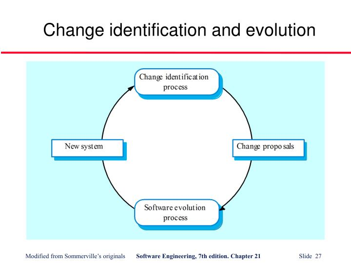 Change identification and evolution