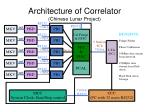 architecture of correlator chinese lunar project