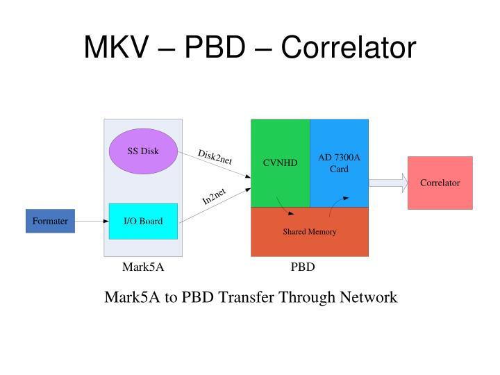 MKV – PBD – Correlator