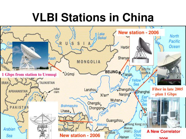 VLBI Stations in China