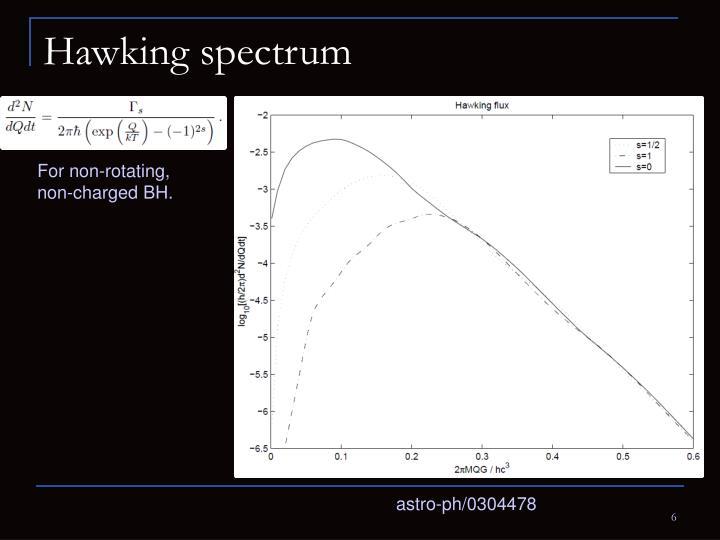 Hawking spectrum