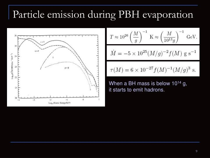 Particle emission during PBH evaporation