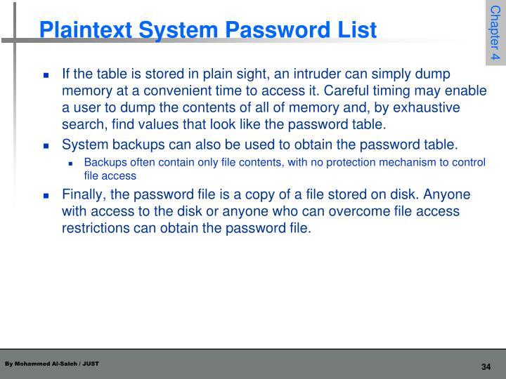 Plaintext System Password List