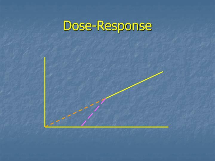 Dose-Response