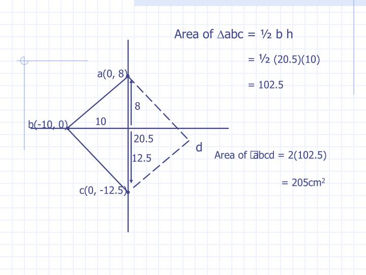 a(0, 8)