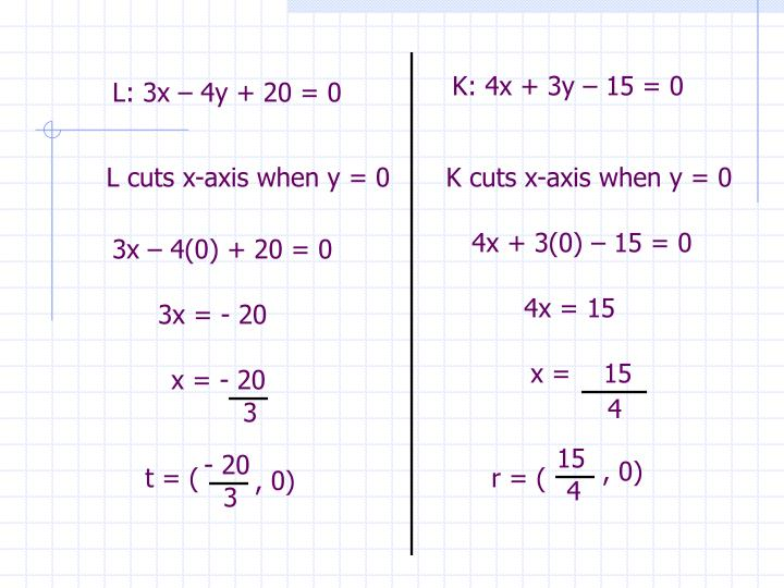 x =    15