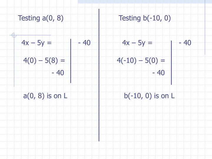 Testing a(0, 8)