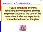 amortization of prior service cost2