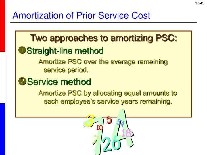 Two approaches to amortizing PSC: