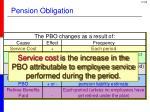 pension obligation4