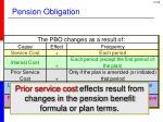 pension obligation6