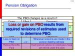 pension obligation7