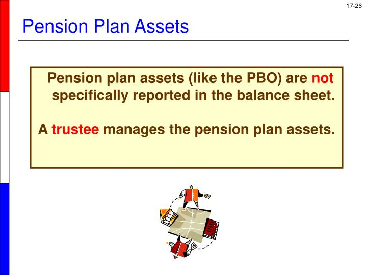 Pension plan assets (like the PBO) are