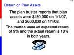 return on plan assets1