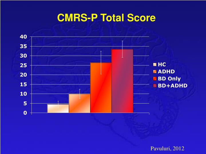 CMRS-P Total Score