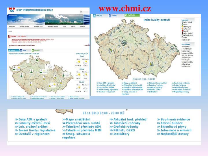 www.chmi.cz