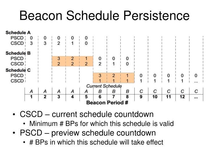 Beacon Schedule Persistence