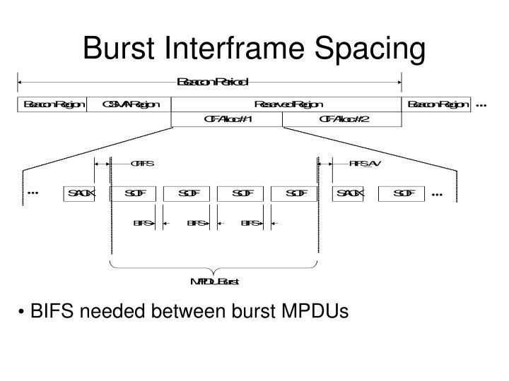 Burst Interframe Spacing