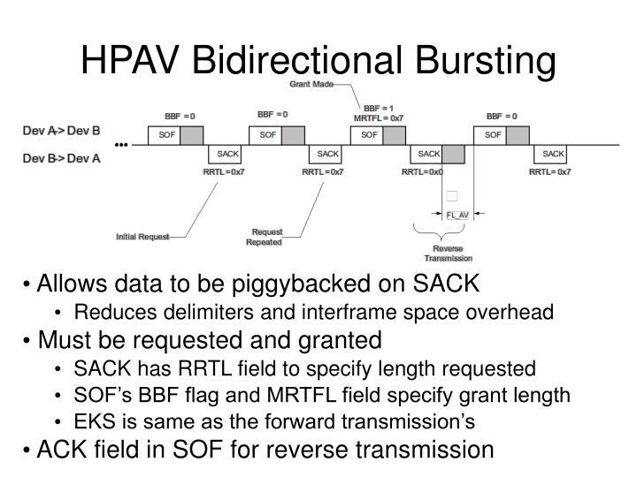 HPAV Bidirectional Bursting