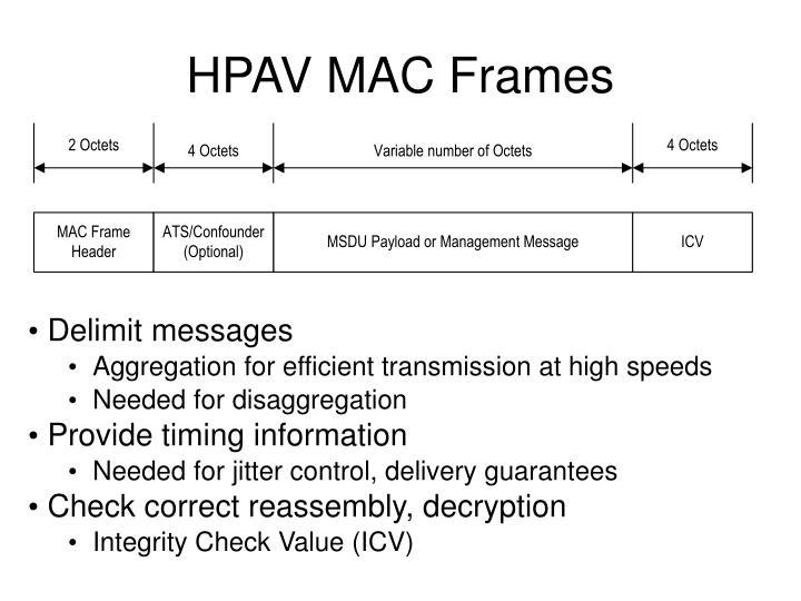 HPAV MAC Frames