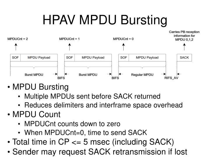 HPAV MPDU Bursting